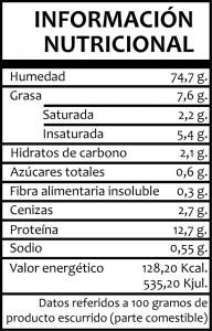info nutricional PALENTINA
