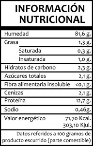 Información Nutricional- Caracoles Cocidos
